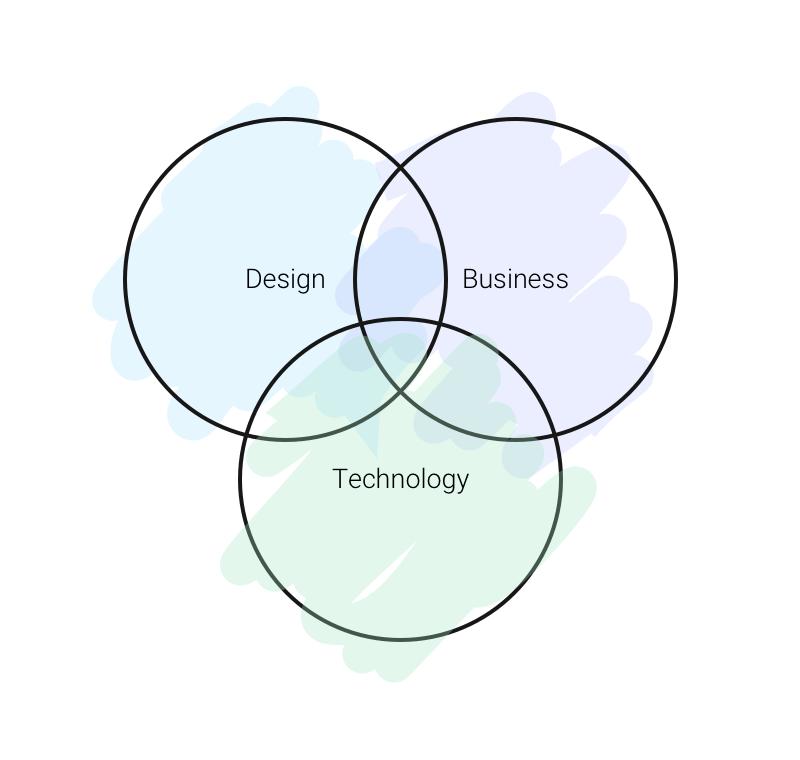 Design_Business_Technology